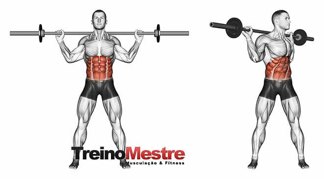 Fatores que comprometem o crescimento muscular
