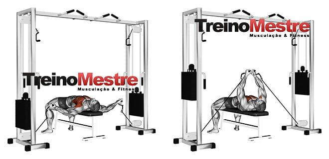Aumentar a intensidade em seu treino de peitoral - peito exercício