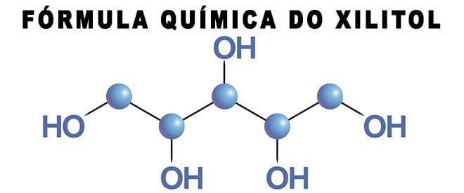 Molécula - Fórmula Química