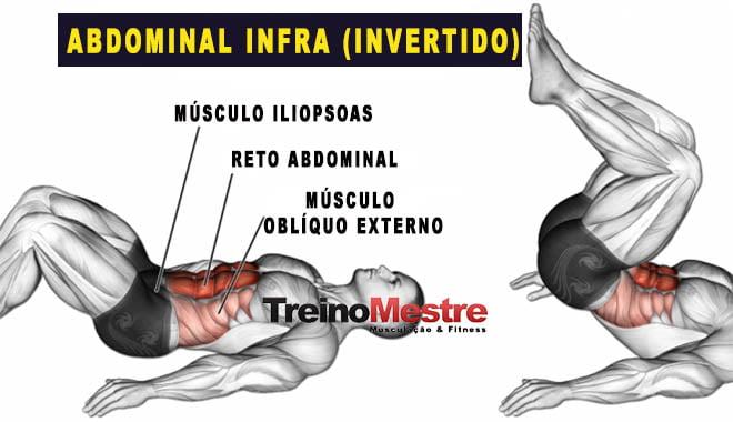 abdominal infra invertido inverso