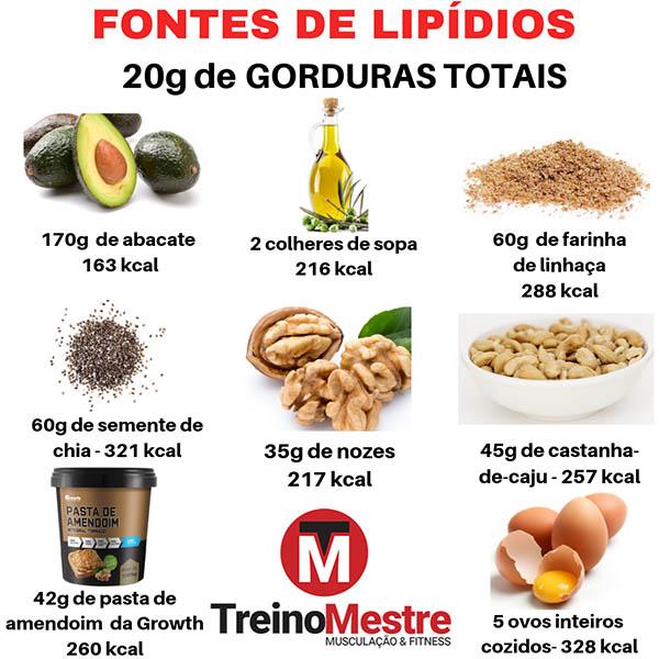 melhores fontes de gordura lipídios dieta hipertrofia emagrecer