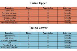 Upper/lower training:  O que é e como funciona essa rotina de treino